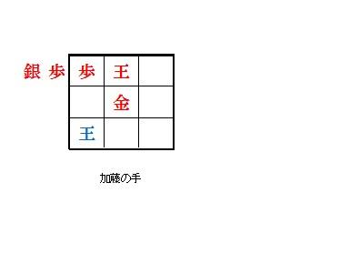 9マス将棋の対局状況と結果8