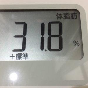 体幹リセットダイエットリベンジ3日目体脂肪