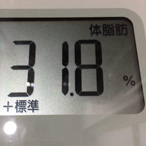 体幹リセットダイエット16日目の体脂肪