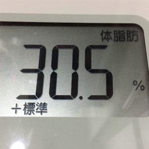 体幹リセットダイエット23日目の体脂肪