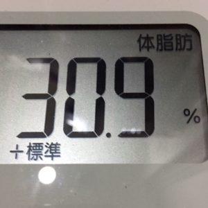体幹リセットダイエット26日目の体脂肪
