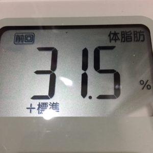 体幹リセットダイエット30日目の体脂肪