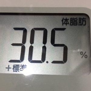 体幹リセットダイエット38日目の体脂肪