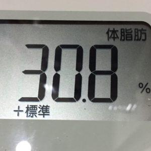 体幹リセットダイエット40日目の体脂肪