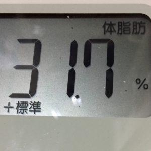 体幹リセットダイエット43日目の体脂肪