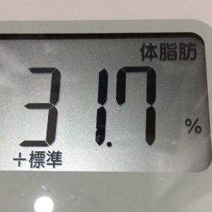 体幹リセットダイエット52日目の体脂肪