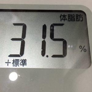 体幹リセットダイエット54日目の体脂肪