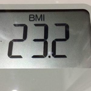 体幹リセットダイエット55日目のBMI