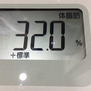 体幹リセットダイエット55日目の体脂肪