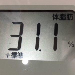 体幹リセットダイエット56日目の体脂肪