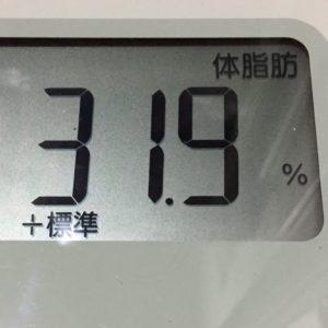 体幹リセットダイエット58日目の体脂肪