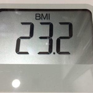 体幹リセットダイエット60日目のBMI