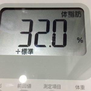 体幹リセットダイエット60日目の体脂肪