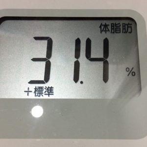 体幹リセットダイエット62日目の体脂肪