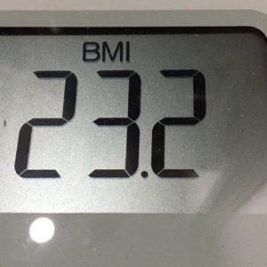 体幹リセットダイエット63日目のBMI