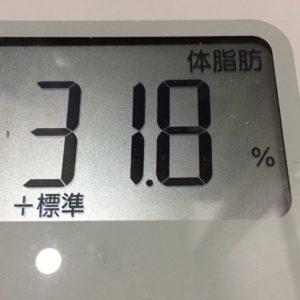 体幹リセットダイエット63日目の体脂肪