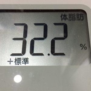 体幹リセットダイエット65日目の体脂肪