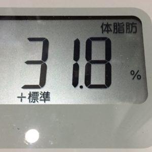 体幹リセットダイエット66日目の体脂肪