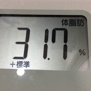 体幹リセットダイエット67日目の体脂肪