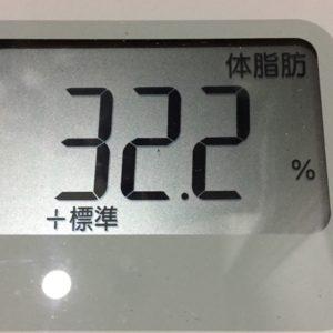 体幹リセットダイエット68日目の体脂肪