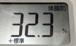 体幹リセットダイエット72日目の体脂肪
