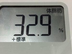 体幹リセットダイエット74日目の体脂肪