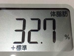 体幹リセットダイエット79日目の体脂肪