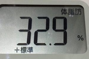 体幹リセットダイエット84日目の体脂肪
