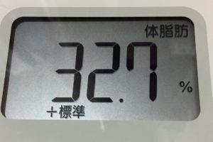 体幹リセットダイエット89日目の体脂肪