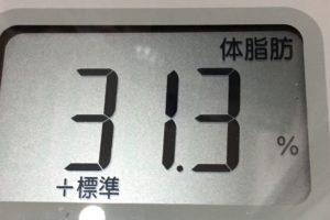 体幹リセットダイエット90日目の体脂肪