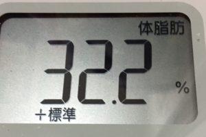1ヶ月間健康ダイエット7日目の体脂肪