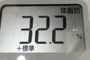 1ヶ月間健康ダイエット14日目の体脂肪