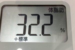 1ヶ月間健康ダイエット15日目の体脂肪