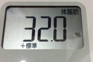 1ヶ月健康ダイエット22日目の体脂肪
