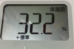 痩せるまでダイエット32日目の体脂肪