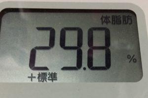 痩せるまでダイエット65日目の体脂肪